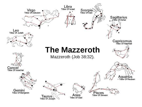 mazzeroth